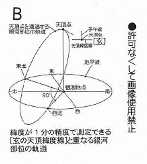 日本国誕生史の復興・29: 卑弥呼...